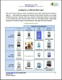 Shop California Bird Cage Selection Guide